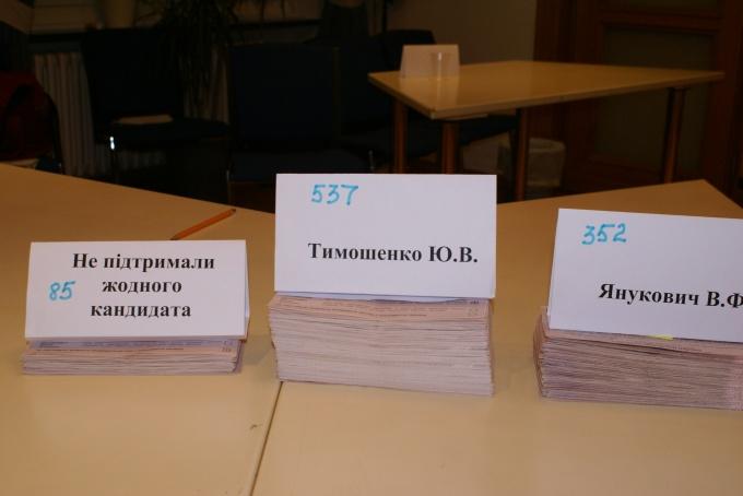 Розподіл голосів на ДВК №62 7.01.2010, Берлін, ФРН